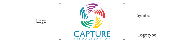 The Capture logo and its elements