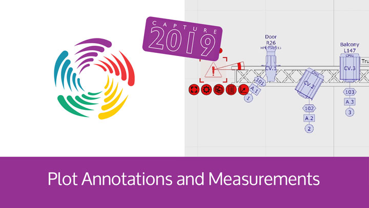 Plot Annotations and Measurements